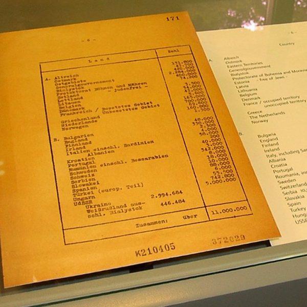 Lista Żydów w krajach europejskich, użyta podczas konferencji w Wannsee.