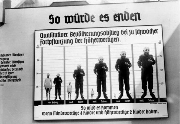 """Plakat z niemieckiej wystawy pt. """"Cud życia"""", która odbyła się w Berlinie w 1935 roku."""