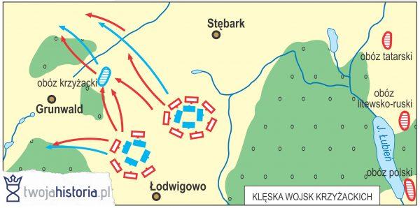 Bitwa pod Grunwaldem - klęska wojsk krzyżackich (ryc. Daniel Malak/TwojaHistoria.pl).