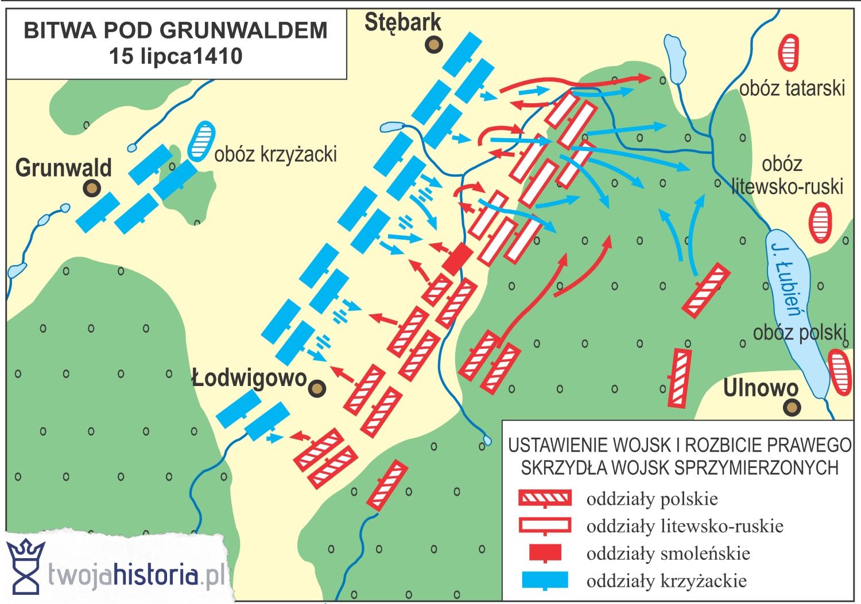 Bitwa Pod Grunwaldem 15 Lipca 1410 Twojahistoriapl