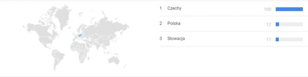 Popularność Ryksy Elżbiety według krajów.