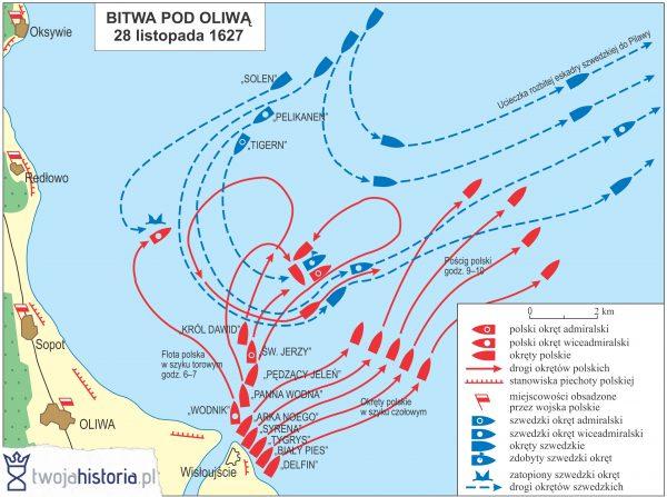 Bitwa pod Oliwą, 1627.