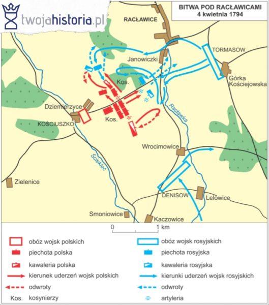 Bitwa pod Racławicami, 1794.