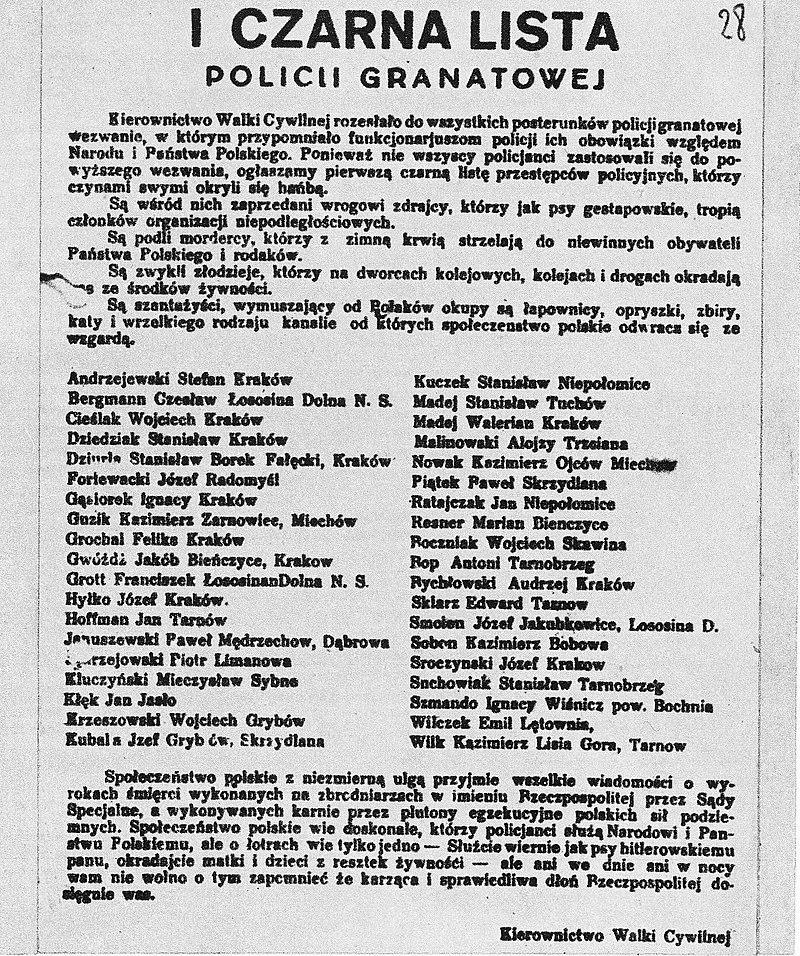 Czarna lista policji granatowej, opublikowana przez Kierownictwo Walki Cywilnej w Krakowie, piętnująca policjantów współpracujących z Niemcami, maj 1943.